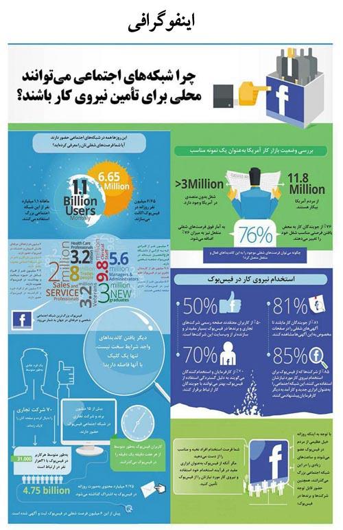 infografi